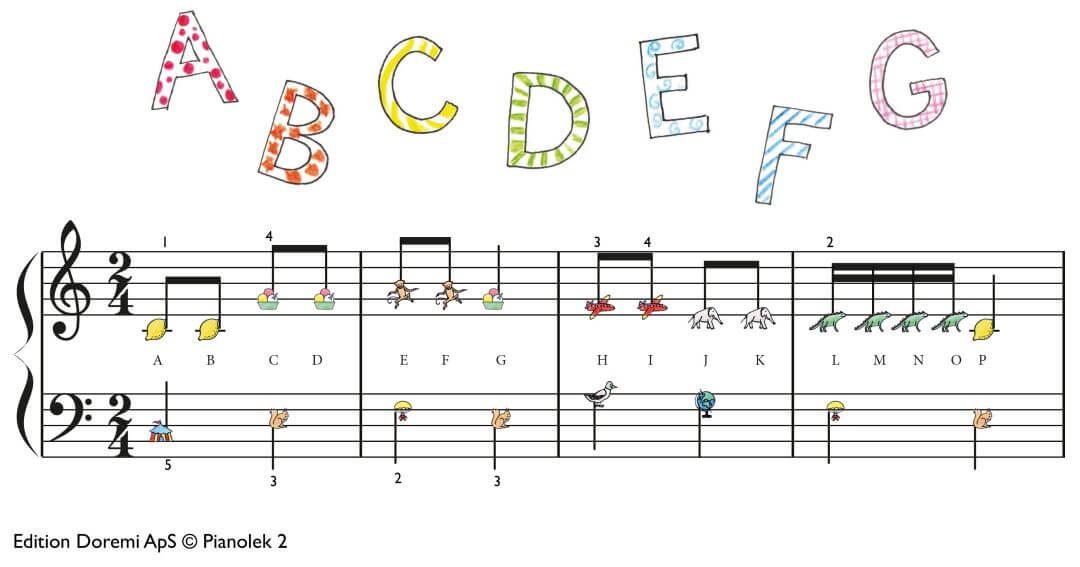 Alfabetssången ABC