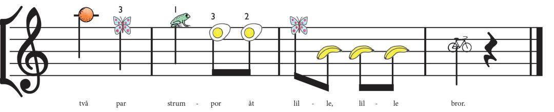 Bä, bä vita lamm pianolek