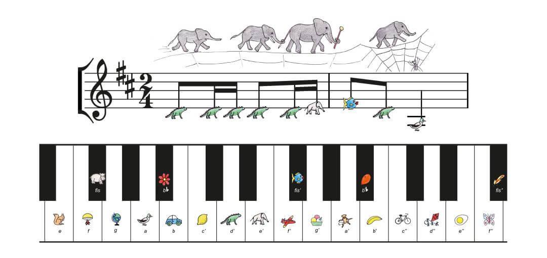 Spela Piano en Elefant Balanserade