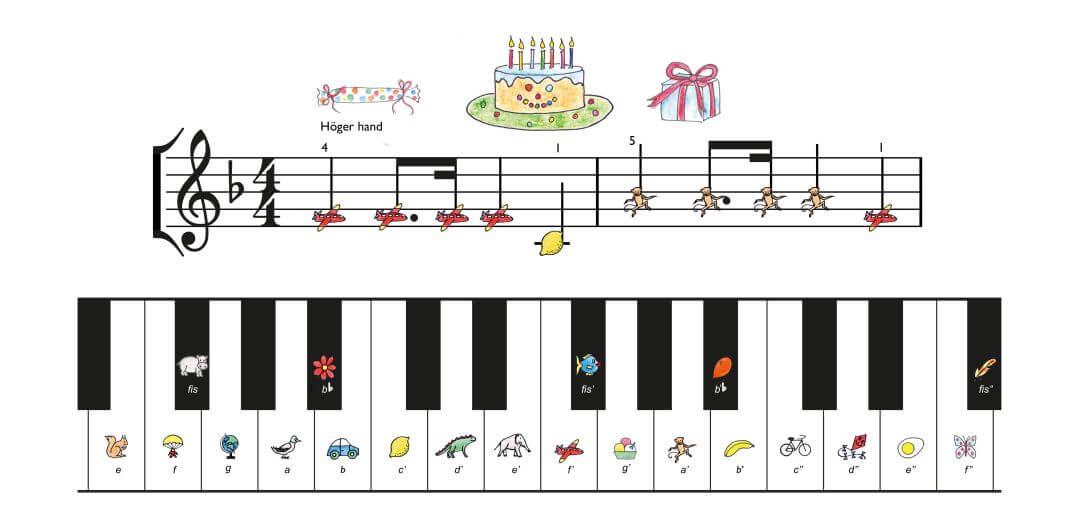Spela Piano ja maa han leva